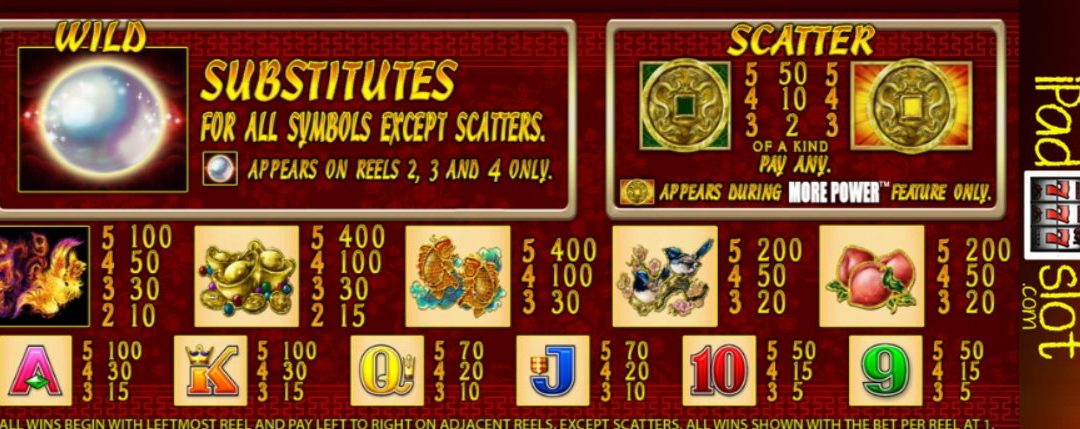 Phoenix Riches by Aristocrat Free Play Guide